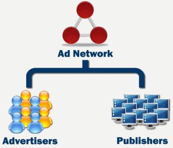 Ad Net2